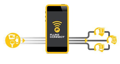 Fluke Connect méxico